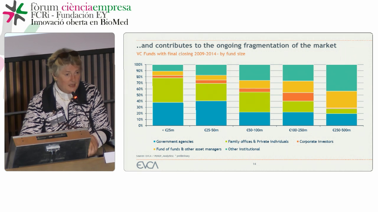2015-04-16-Fundacio Recerca[interface][16-9+video][example]